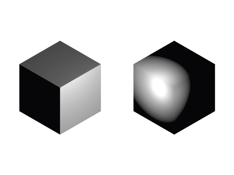 Lighting-Cube-Types